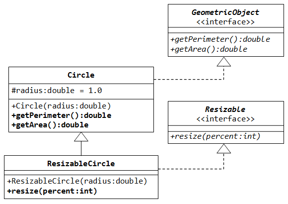 Exercise Interfaces Geometricobject And Resizable